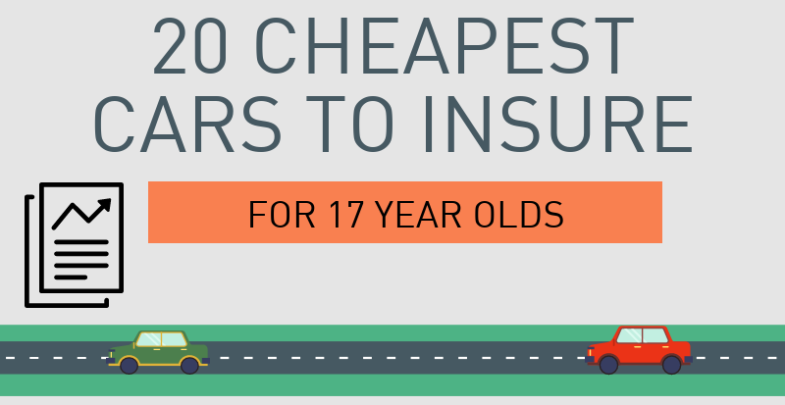 20 CHEAPEST CARS TO INSURE